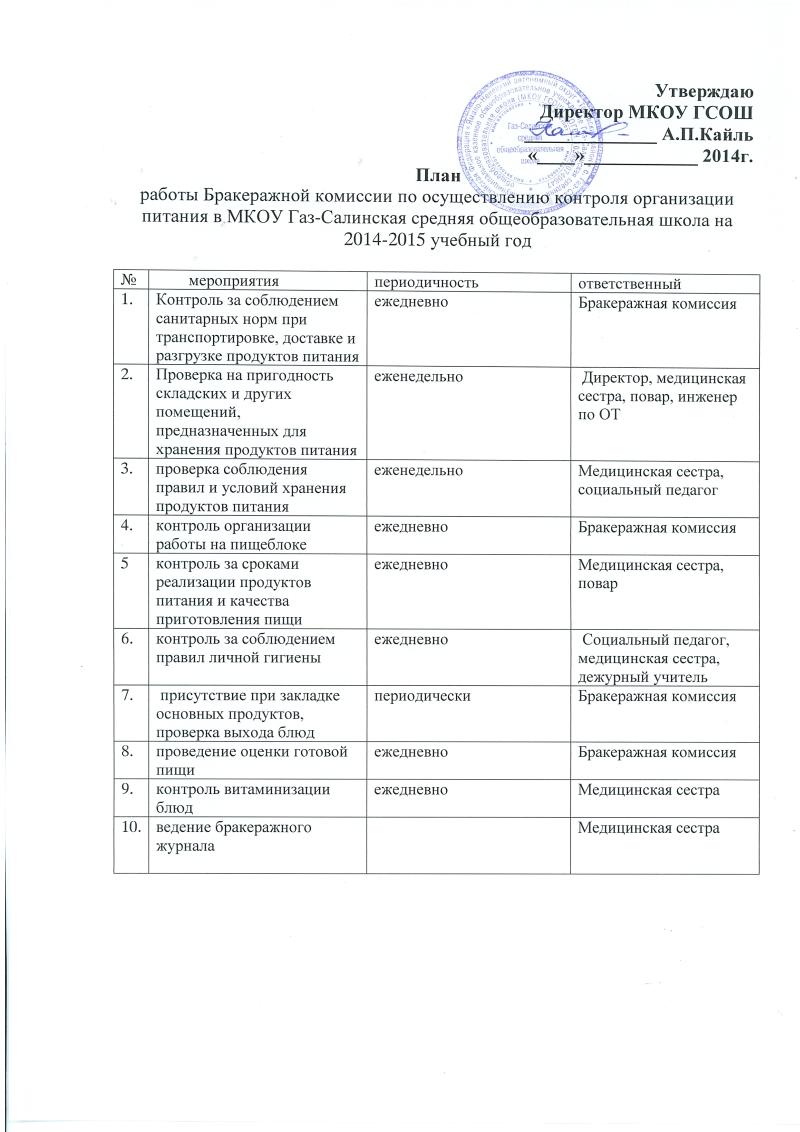 План работы бракеражной комиссии в детском саду 2015
